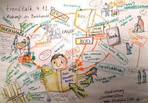 Graphic Recording, 14.12.2014